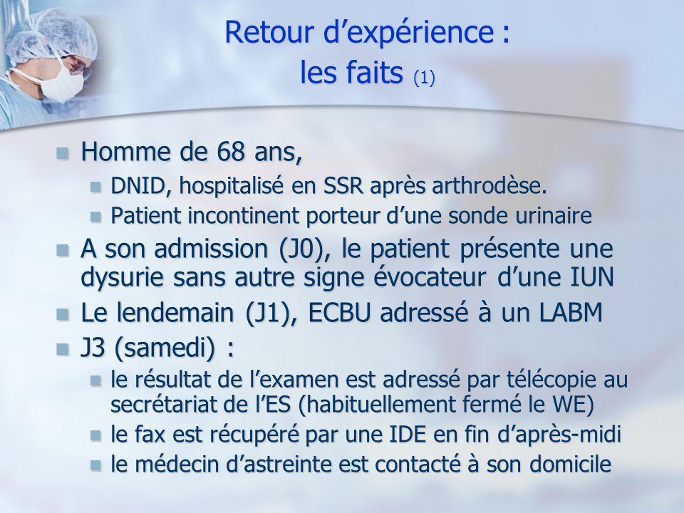 Retour dexpérience : les faits (1) Homme de 68 ans, Homme de 68 ans, DNID, hospitalisé en SSR après arthrodèse. DNID, hospitalisé en SSR après arthrod