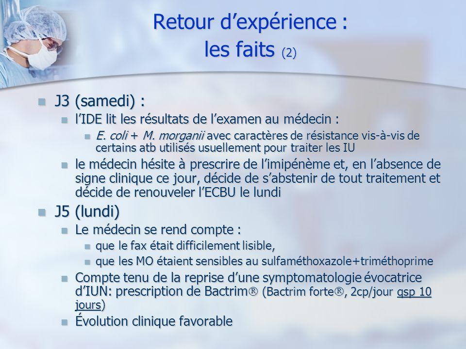 Retour dexpérience : les faits (2) J3 (samedi) : J3 (samedi) : lIDE lit les résultats de lexamen au médecin : lIDE lit les résultats de lexamen au méd