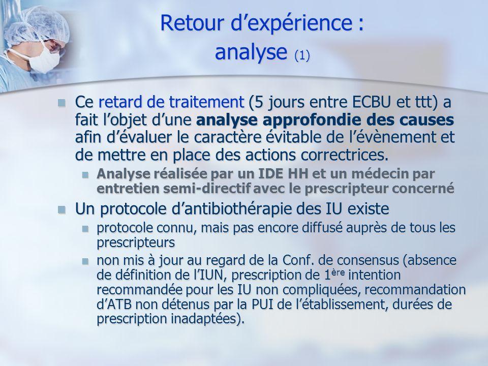 Retour dexpérience : analyse (1) Ce retard de traitement (5 jours entre ECBU et ttt) a fait lobjet dune analyse approfondie des causes afin dévaluer l