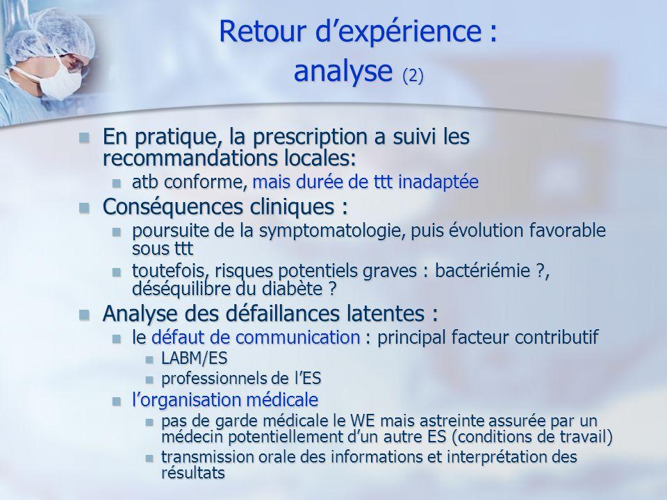 Retour dexpérience : analyse (2) En pratique, la prescription a suivi les recommandations locales: En pratique, la prescription a suivi les recommanda