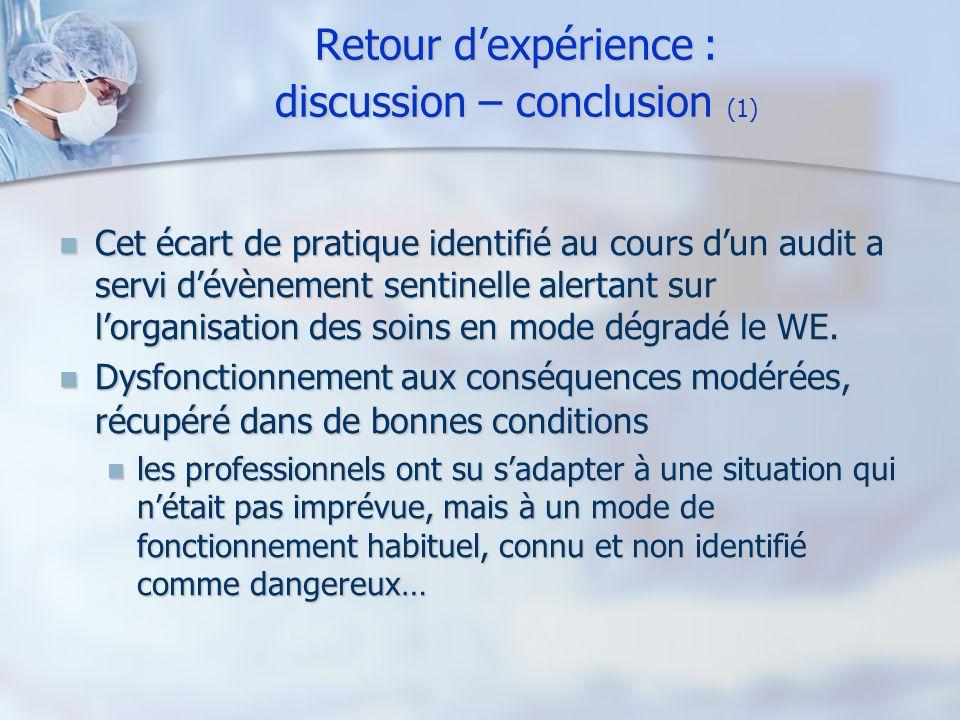 Retour dexpérience : discussion – conclusion (1) Cet écart de pratique identifié au cours dun audit a servi dévènement sentinelle alertant sur lorgani