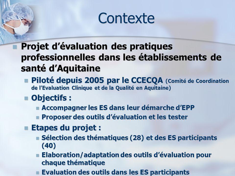 Contexte Projet dévaluation des pratiques professionnelles dans les établissements de santé dAquitaine Projet dévaluation des pratiques professionnell