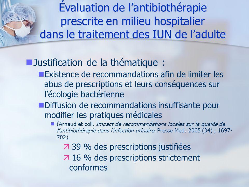 Évaluation de lantibiothérapie prescrite en milieu hospitalier dans le traitement des IUN de ladulte Justification de la thématique : Existence de rec