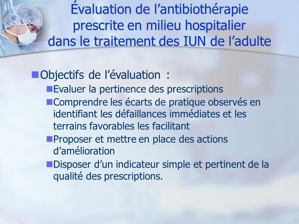 Évaluation de lantibiothérapie prescrite en milieu hospitalier dans le traitement des IUN de ladulte Objectifs de lévaluation : Evaluer la pertinence