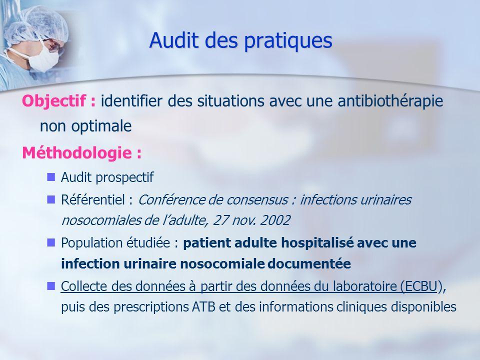 Audit des pratiques Objectif : identifier des situations avec une antibiothérapie non optimale Méthodologie : Audit prospectif Référentiel : Conférenc