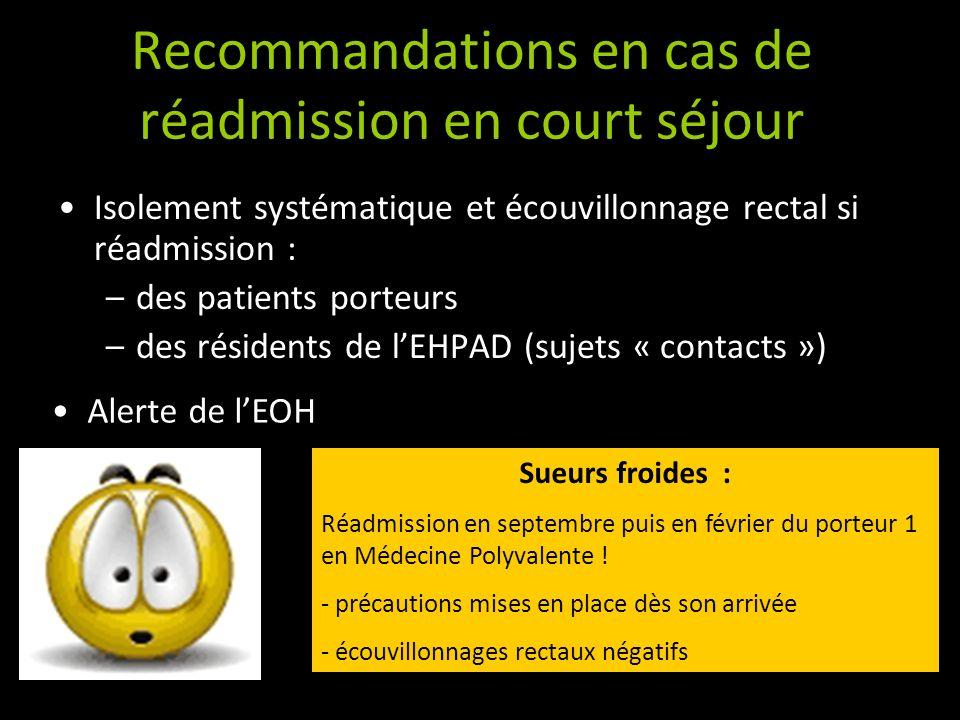 Isolement systématique et écouvillonnage rectal si réadmission : –des patients porteurs –des résidents de lEHPAD (sujets « contacts ») Recommandations