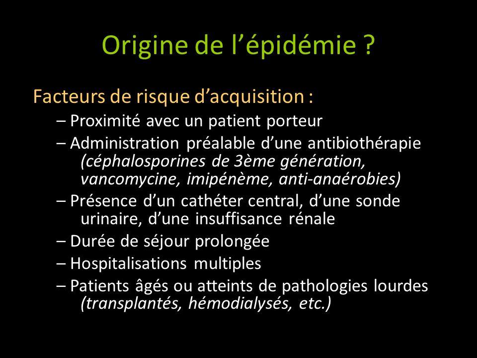 Facteurs de risque dacquisition : – Proximité avec un patient porteur – Administration préalable dune antibiothérapie (céphalosporines de 3ème générat
