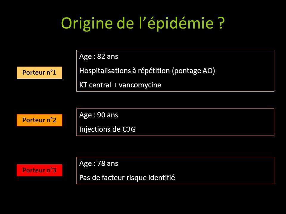 Origine de lépidémie ? Age : 82 ans Hospitalisations à répétition (pontage AO) KT central + vancomycine Porteur n°1 Porteur n°2 Age : 90 ans Injection