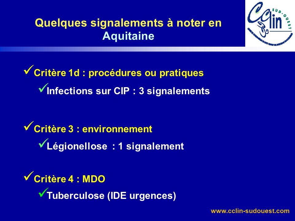 www.cclin-sudouest.com Critère 5 Autres : Epidémies de Gastro-entérite 3 en Aquitaine PériodeServiceNb de casDuréeMicro-organisme HiverUSLD psy15 patients 16 soignants 15 joursNon identifié Suspicion virus EtéFoyer daccueil médicalisé + USLD 95 patients 18 soignants 16 joursNon identifié Suspicion virus EtéUSLD5 patients3 joursCampylobacter jejuni Suspicion TIAC