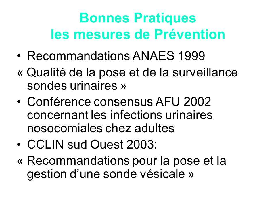 Bonnes Pratiques les mesures de Prévention Recommandations ANAES 1999 « Qualité de la pose et de la surveillance sondes urinaires » Conférence consens