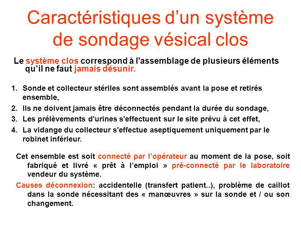 Caractéristiques dun système de sondage vésical clos Le système clos correspond à l'assemblage de plusieurs éléments quil ne faut jamais désunir. 1.So