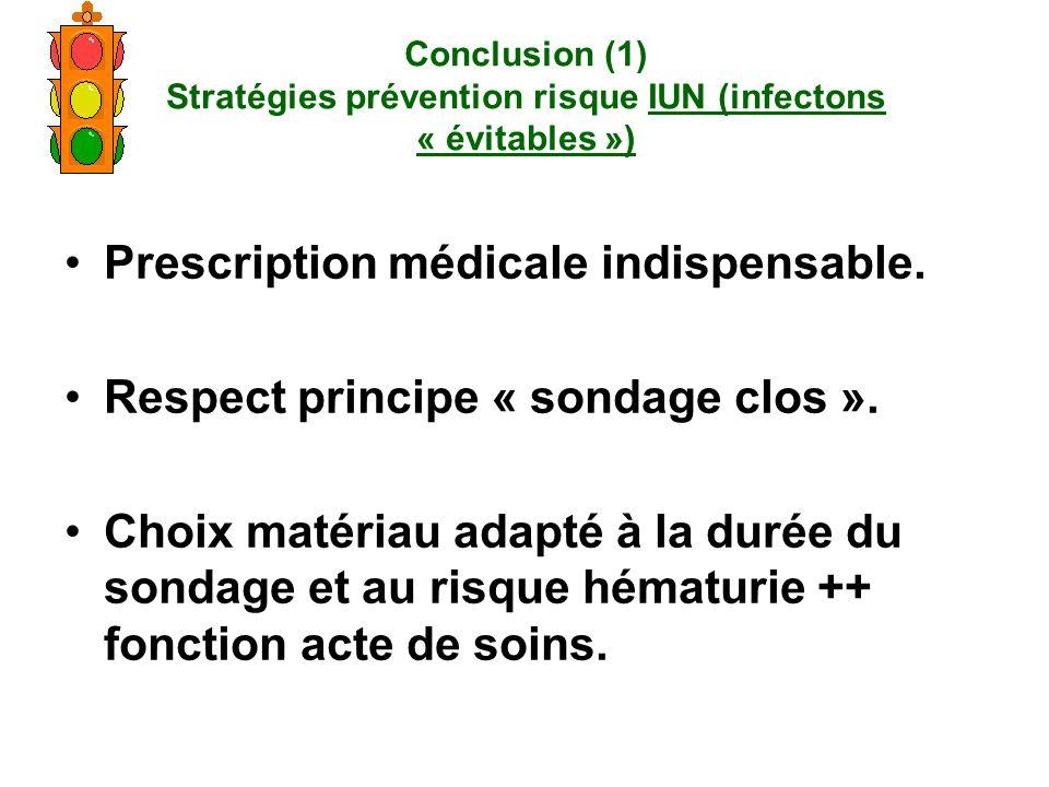 Conclusion (1) Stratégies prévention risque IUN (infectons « évitables ») Prescription médicale indispensable. Respect principe « sondage clos ». Choi