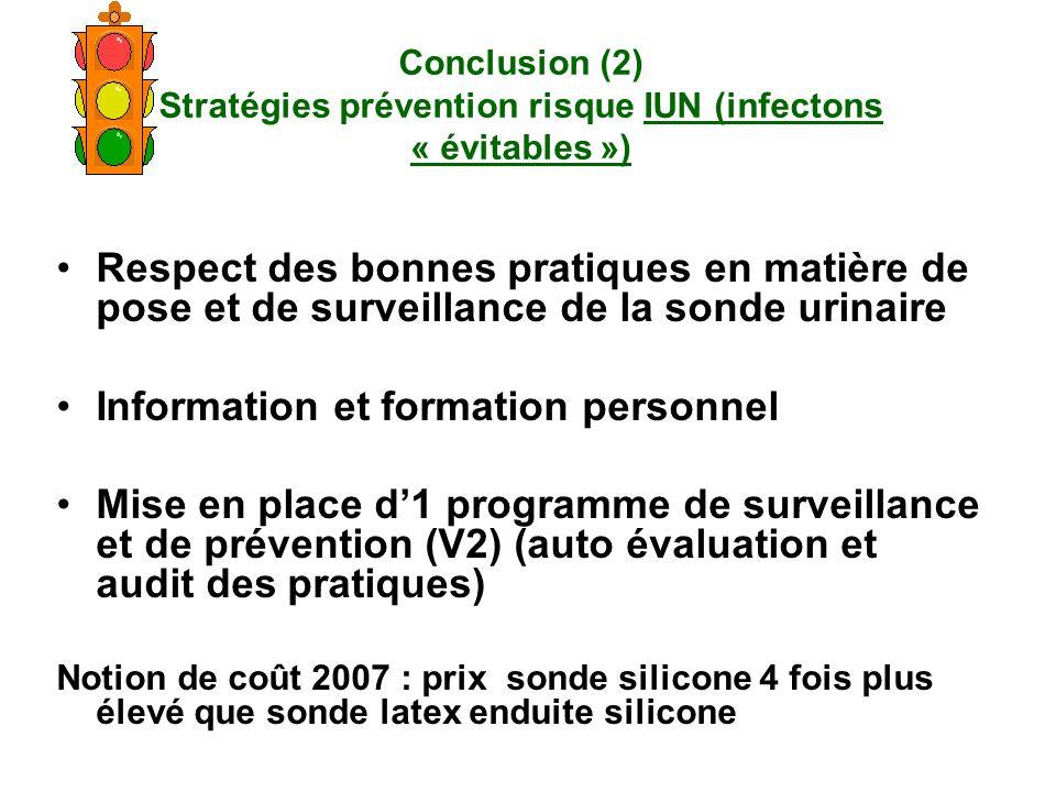 Conclusion (2) Stratégies prévention risque IUN (infectons « évitables ») Respect des bonnes pratiques en matière de pose et de surveillance de la son