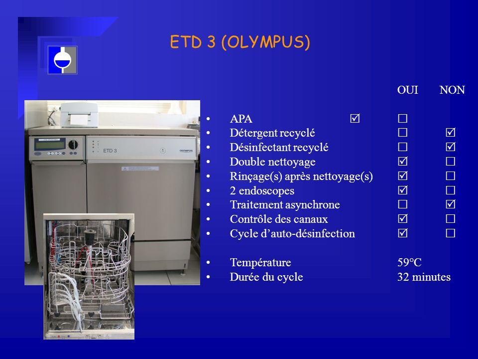 ETD 3 (OLYMPUS) OUI NON APA Détergent recyclé Désinfectant recyclé Double nettoyage Rinçage(s) après nettoyage(s) 2 endoscopes Traitement asynchrone Contrôle des canaux Cycle dauto-désinfection Température 59°C Durée du cycle32 minutes