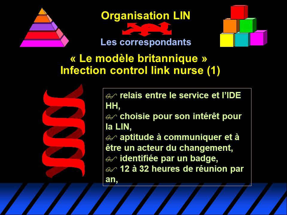 « Le modèle britannique » Infection control link nurse (1) $ $ relais entre le service et lIDE HH, $ $ choisie pour son intérêt pour la LIN, $ $ aptit