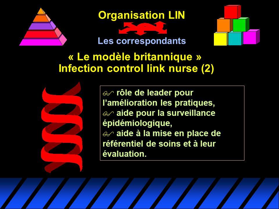 « Le modèle britannique » Infection control link nurse (2) rôle de leader pour lamélioration les pratiques, $ $ aide pour la surveillance épidémiologi
