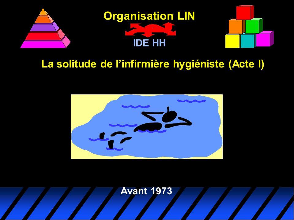 L organisation de la lutte contre les infections nosocomiales DGS - DHOS Cellule IN CTIN CCLIN CLIN EOHHPIN 1999 1992 1995 2000 Organisation LIN Organigramme Correspondants médicaux et paramédicaux en Hygiène Hospitalière