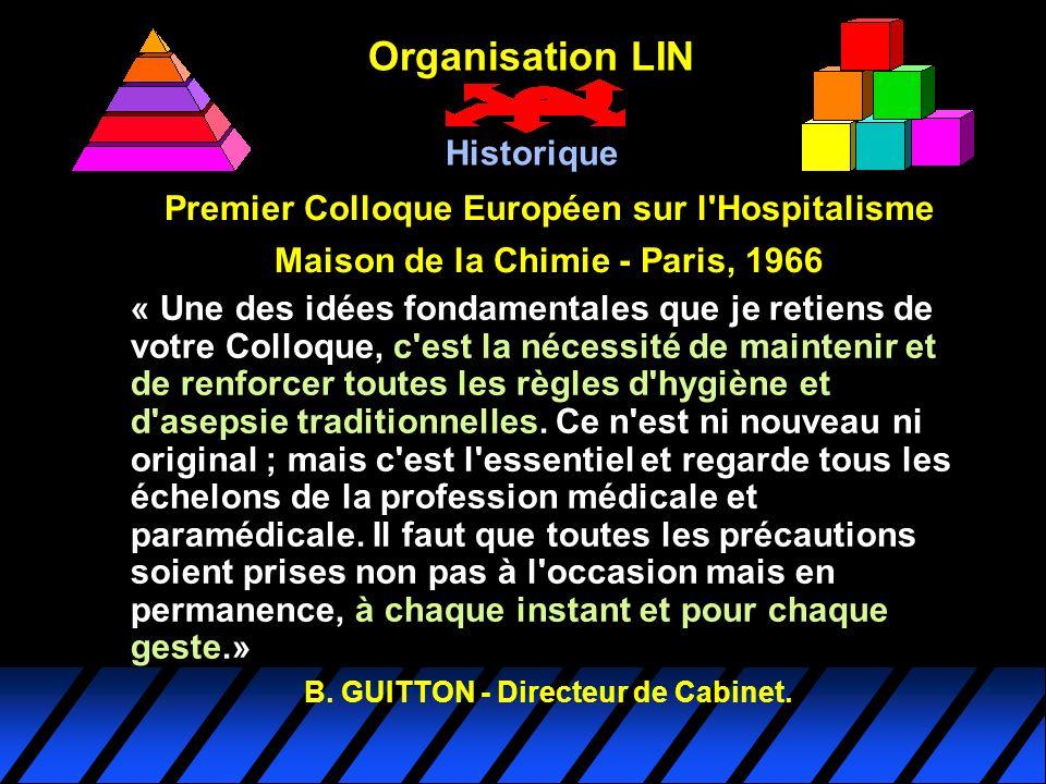 L organisation de la lutte contre les infections nosocomiales DGS - DHOS Cellule IN CTIN CCLIN CLIN EOH 1988 1992 1995 Organisation LIN Organigramme Référents médicaux et paramédicaux en Hygiène Hospitalière