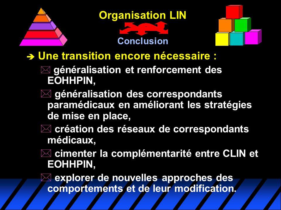 è Une transition encore nécessaire : * généralisation et renforcement des EOHHPIN, * généralisation des correspondants paramédicaux en améliorant les