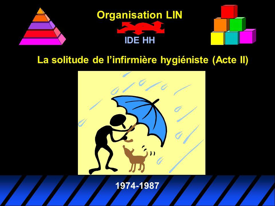 Organisation LIN IDE HH 1974-1987 La solitude de linfirmière hygiéniste (Acte II)
