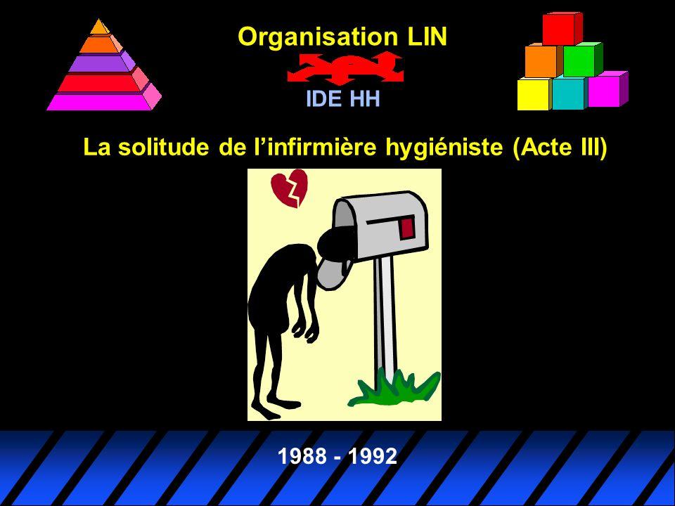 L organisation de la lutte contre les infections nosocomiales CLIN 1988 Depuis 1974 Infirmière hygiéniste CTIN CCLIN 1992 Organisation LIN Organigramme
