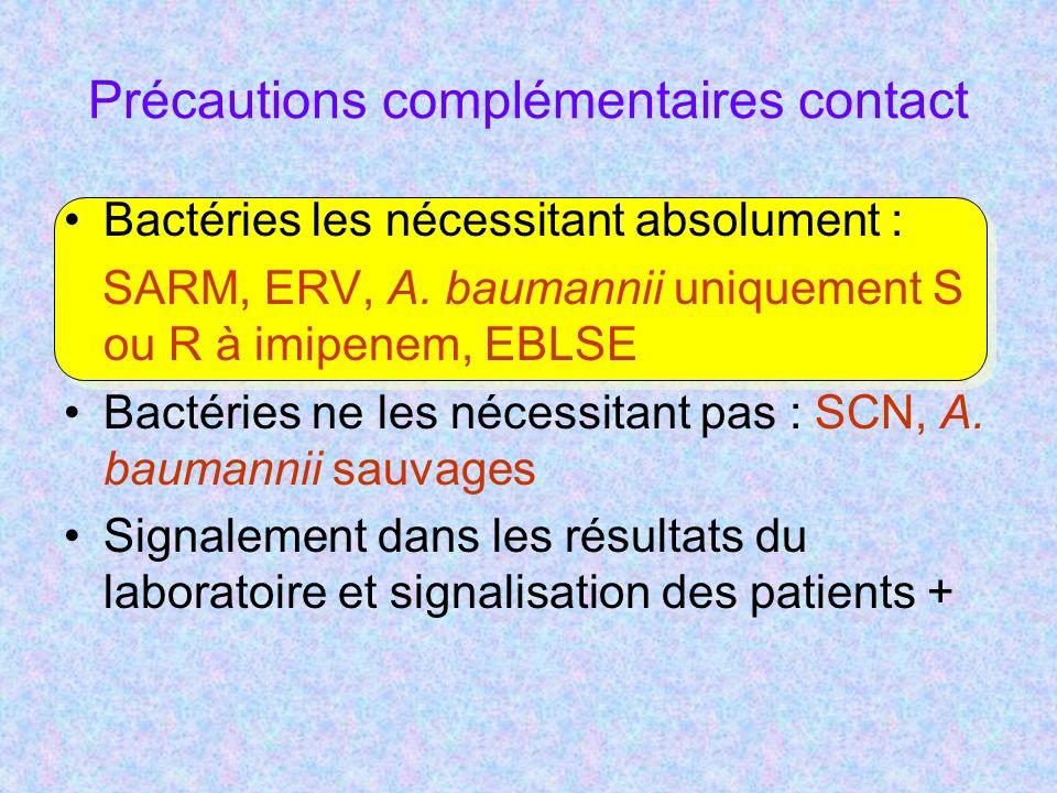 Précautions complémentaires contact Bactéries les nécessitant absolument : SARM, ERV, A.