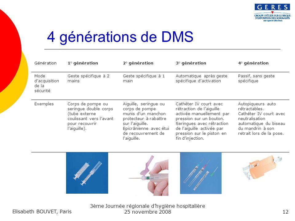 Elisabeth BOUVET, Paris 12 3ème Journée régionale dhygiène hospitalière 25 novembre 2008 4 générations de DMS Génération1° génération2° génération3° g