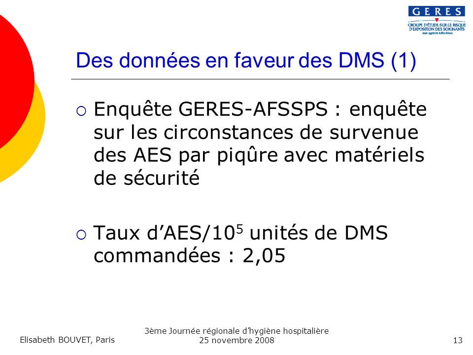 Elisabeth BOUVET, Paris 13 3ème Journée régionale dhygiène hospitalière 25 novembre 2008 Des données en faveur des DMS (1) Enquête GERES-AFSSPS : enqu