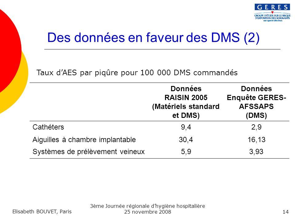 Elisabeth BOUVET, Paris 14 3ème Journée régionale dhygiène hospitalière 25 novembre 2008 Des données en faveur des DMS (2) Données RAISIN 2005 (Matéri