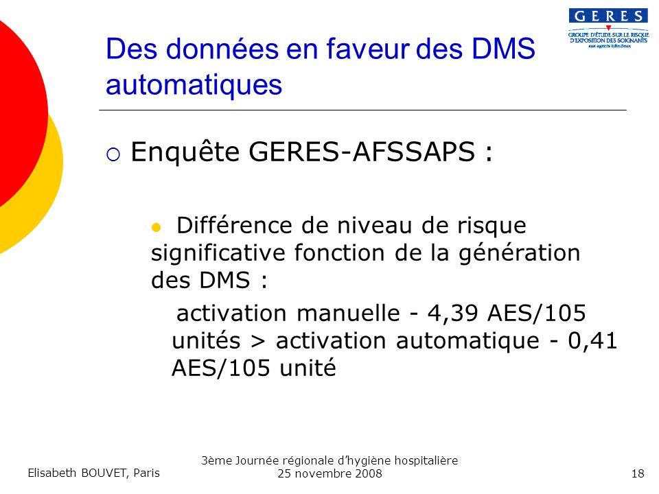 Elisabeth BOUVET, Paris 18 3ème Journée régionale dhygiène hospitalière 25 novembre 2008 Enquête GERES-AFSSAPS : Différence de niveau de risque signif