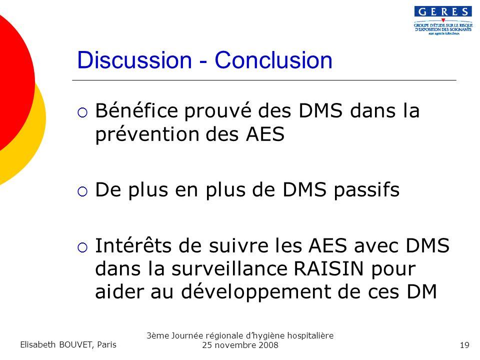 Elisabeth BOUVET, Paris 19 3ème Journée régionale dhygiène hospitalière 25 novembre 2008 Discussion - Conclusion Bénéfice prouvé des DMS dans la préve