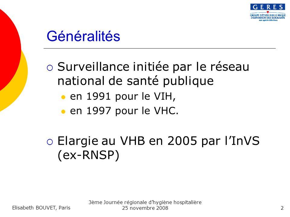 Elisabeth BOUVET, Paris 2 3ème Journée régionale dhygiène hospitalière 25 novembre 2008 Généralités Surveillance initiée par le réseau national de san