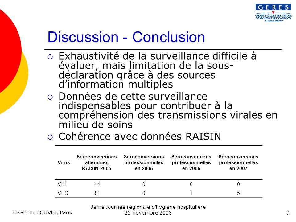 Elisabeth BOUVET, Paris 9 3ème Journée régionale dhygiène hospitalière 25 novembre 2008 Discussion - Conclusion Exhaustivité de la surveillance diffic