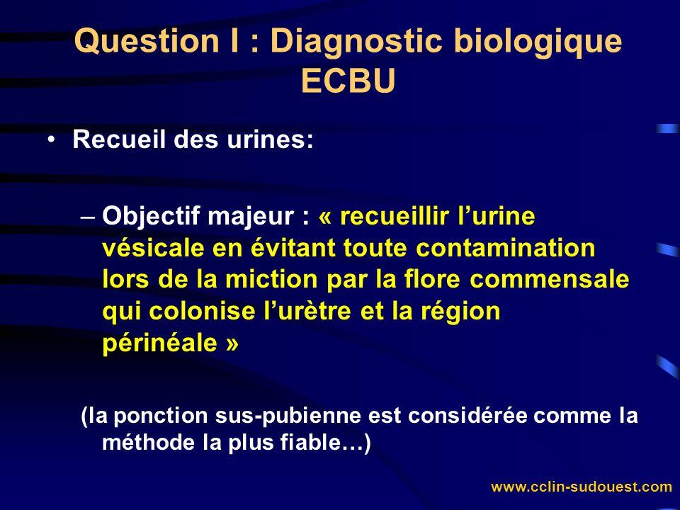 www.cclin-sudouest.com Question I : Diagnostic biologique ECBU Recueil des urines: –Objectif majeur : « recueillir lurine vésicale en évitant toute co
