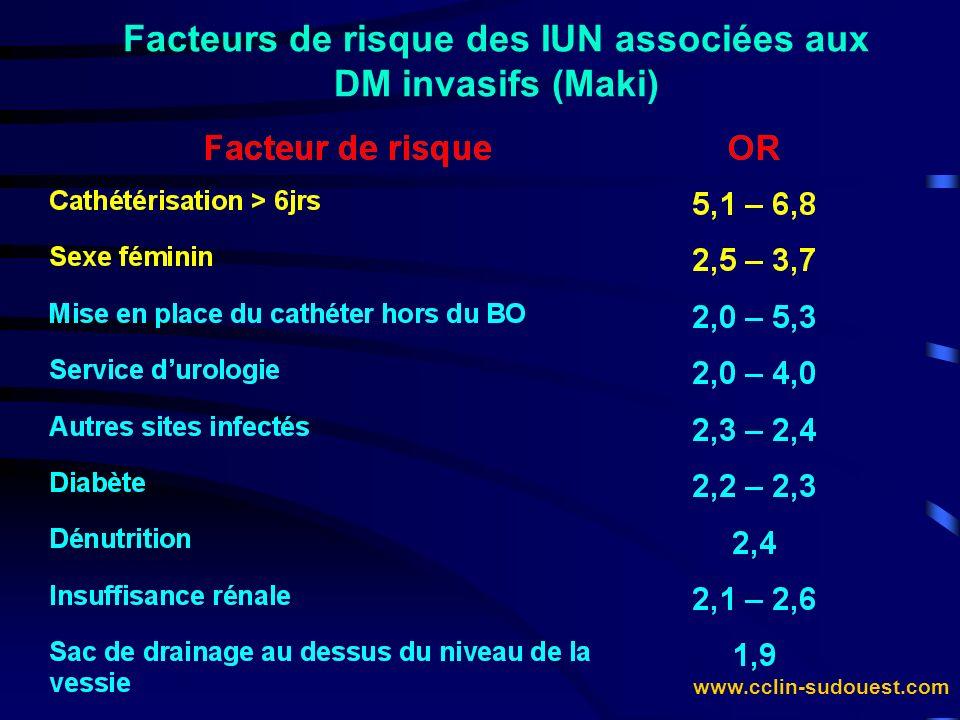 www.cclin-sudouest.com Facteurs de risque des IUN associées aux DM invasifs (Maki)