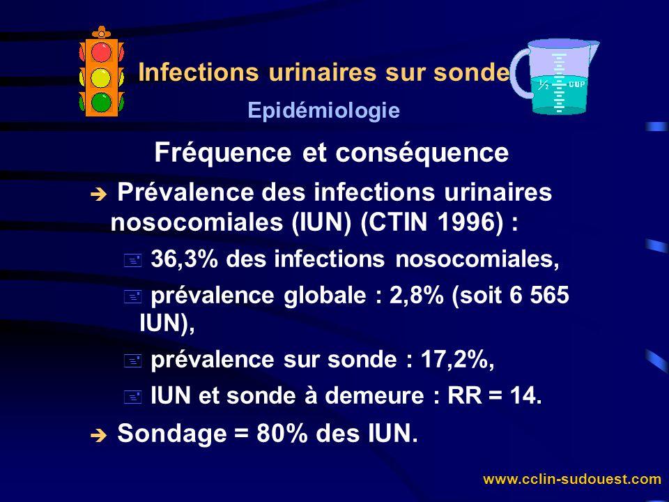 www.cclin-sudouest.com Infections urinaires sur sonde Epidémiologie Fréquence et conséquence è Incidence des IUN sur sonde : + 10 à 30%, + incidence journalière : 5%, è Complications majeures : + bactériémies : 1 à 4% (létalité 13 à 30%).