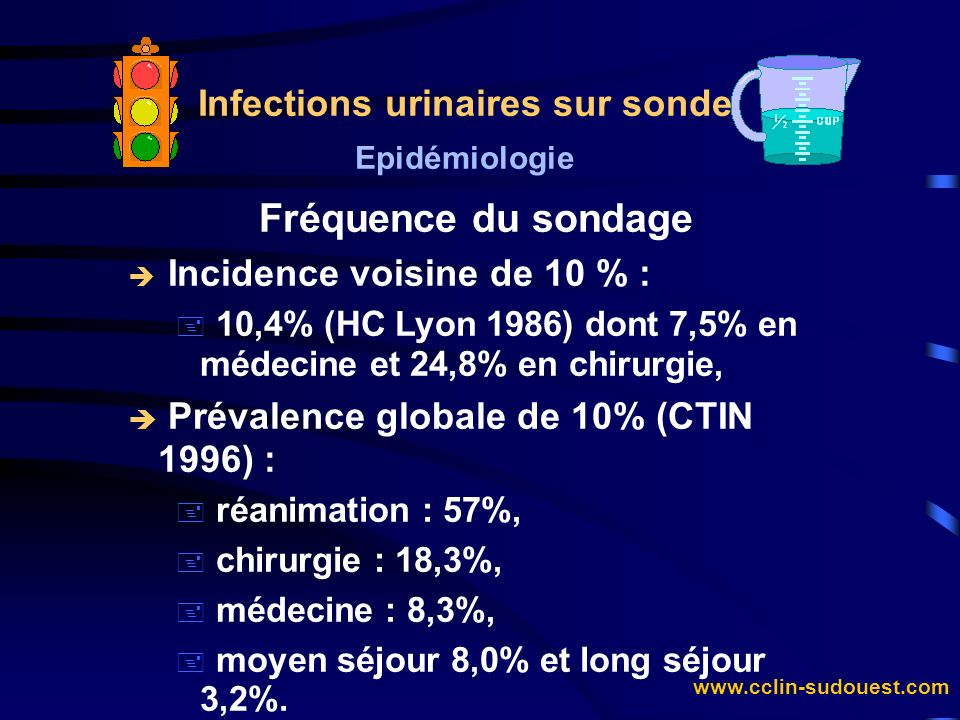 www.cclin-sudouest.com Infections urinaires sur sonde Epidémiologie Fréquence du sondage è Incidence voisine de 10 % : + 10,4% (HC Lyon 1986) dont 7,5