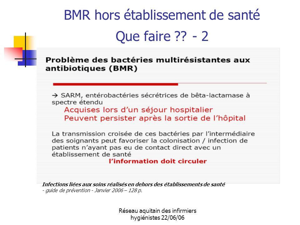 Réseau aquitain des infirmiers hygiénistes 22/06/06 BMR hors établissement de santé Que faire ?? - 2 Infections liées aux soins réalisés en dehors des
