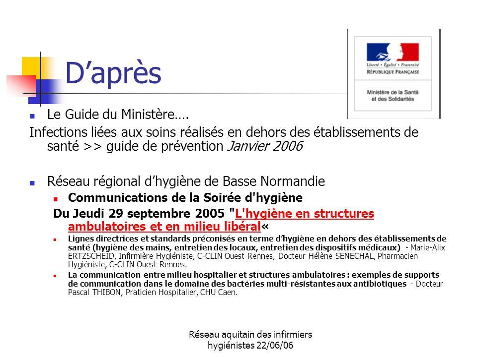 Réseau aquitain des infirmiers hygiénistes 22/06/06 Daprès Le Guide du Ministère…. Infections liées aux soins réalisés en dehors des établissements de