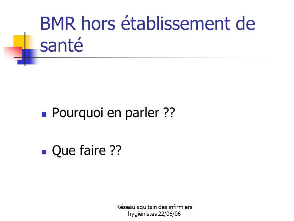 Réseau aquitain des infirmiers hygiénistes 22/06/06 BMR hors établissement de santé Pourquoi en parler ?? Que faire ??