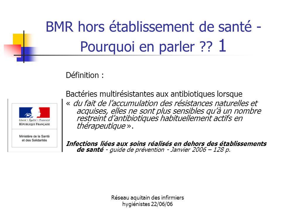 Réseau aquitain des infirmiers hygiénistes 22/06/06 BMR hors établissement de santé - Pourquoi en parler ?? 1 Définition : Bactéries multirésistantes