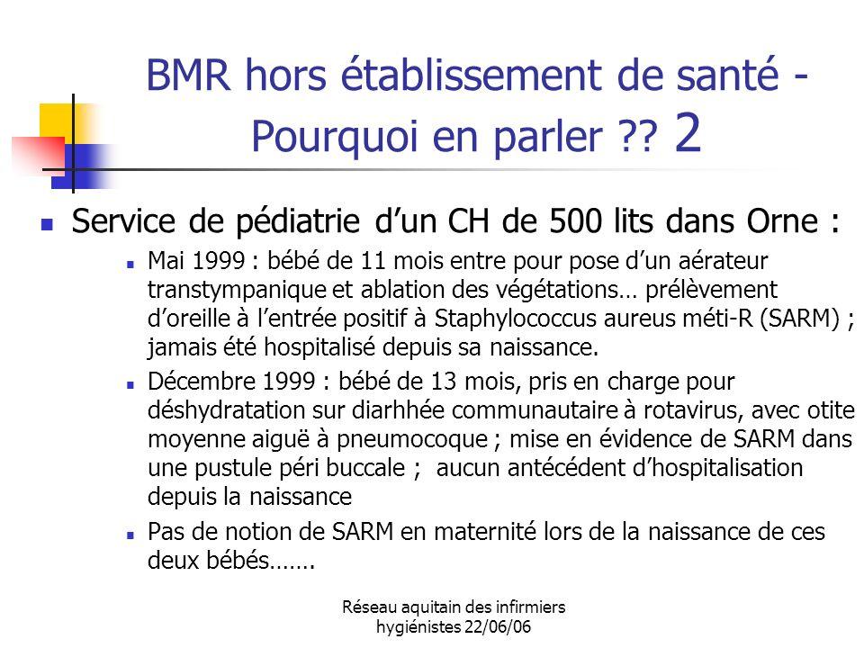 Réseau aquitain des infirmiers hygiénistes 22/06/06 BMR hors établissement de santé - Pourquoi en parler ?? 2 Service de pédiatrie dun CH de 500 lits