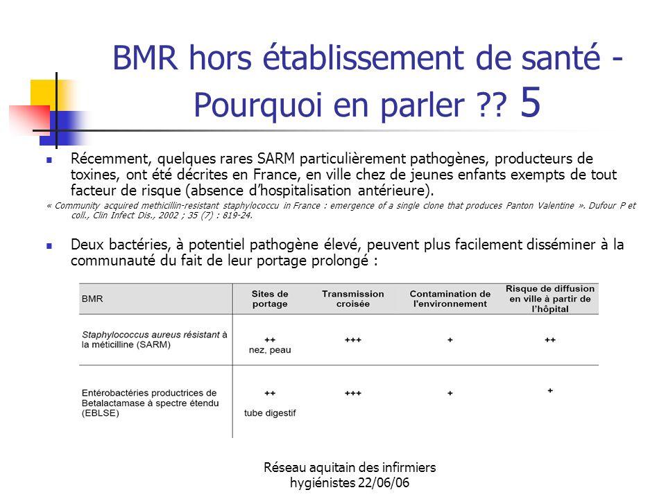 Réseau aquitain des infirmiers hygiénistes 22/06/06 BMR hors établissement de santé - Pourquoi en parler ?? 5 Récemment, quelques rares SARM particuli