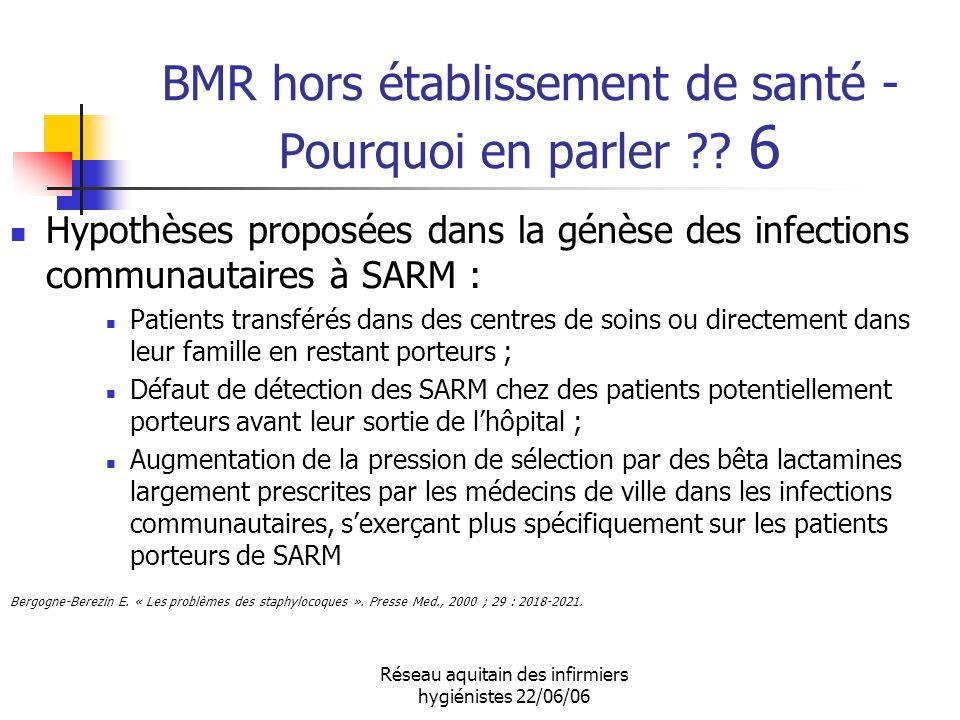 Réseau aquitain des infirmiers hygiénistes 22/06/06 BMR hors établissement de santé - Pourquoi en parler ?? 6 Hypothèses proposées dans la génèse des
