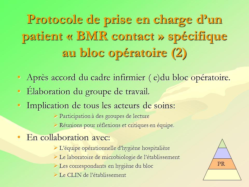 Protocole de prise en charge dun patient « BMR contact » spécifique au bloc opératoire (2) Après accord du cadre infirmier ( e)du bloc opératoire.Aprè