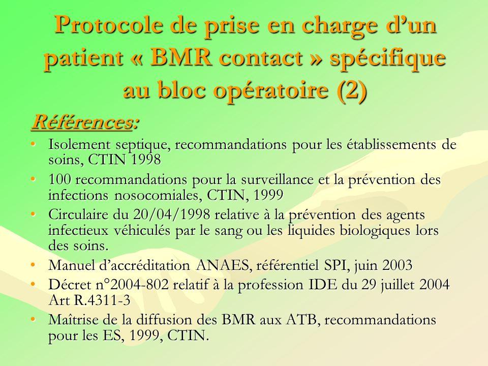 Protocole de prise en charge dun patient « BMR contact » spécifique au bloc opératoire (2) Références: Isolement septique, recommandations pour les ét