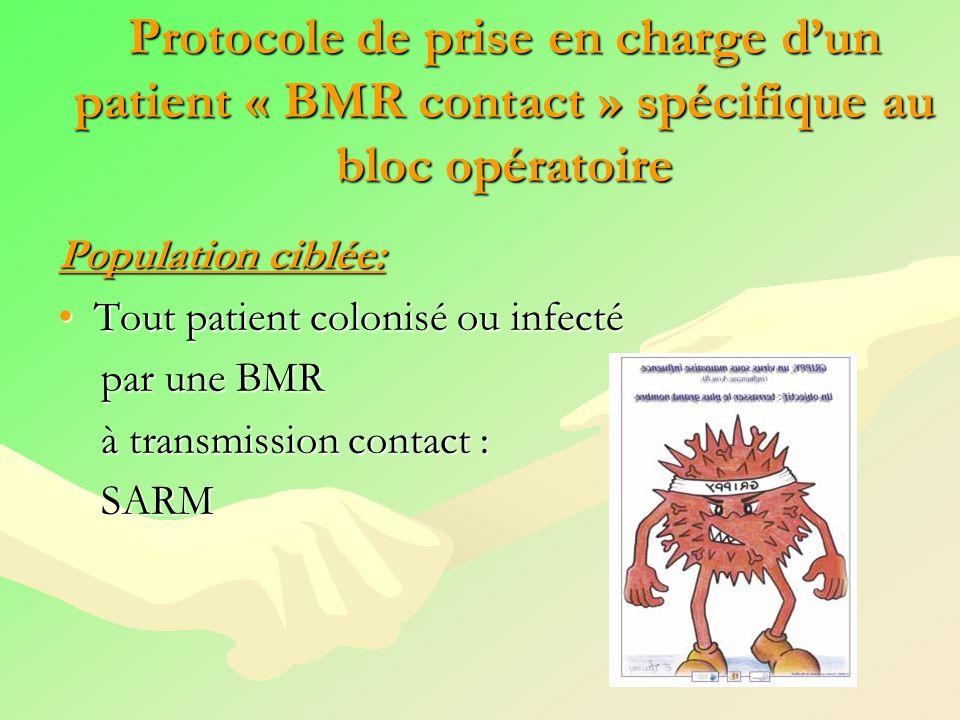Protocole de prise en charge dun patient « BMR contact » spécifique au bloc opératoire Population ciblée: Tout patient colonisé ou infectéTout patient