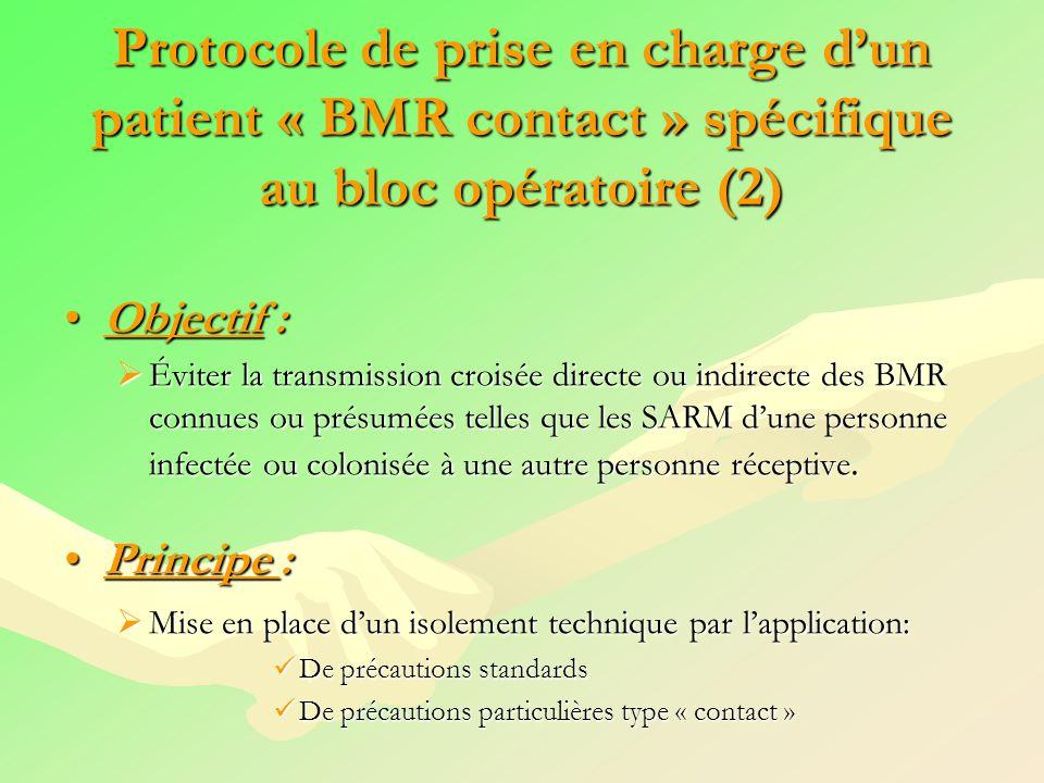 Protocole de prise en charge dun patient « BMR contact » spécifique au bloc opératoire (2) Objectif :Objectif : Éviter la transmission croisée directe