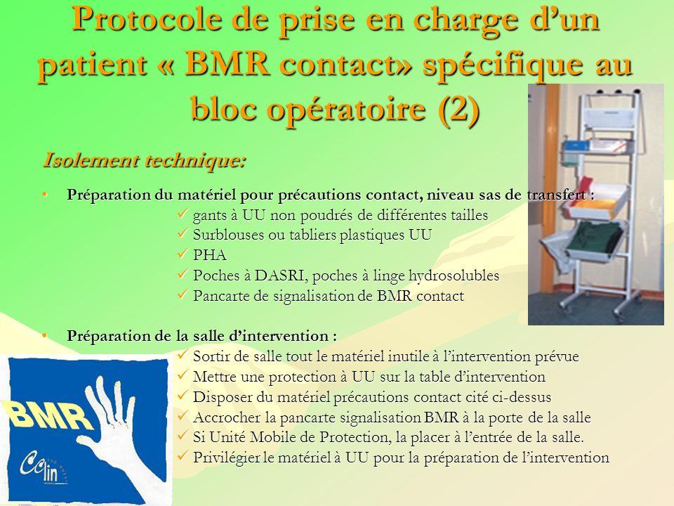 Protocole de prise en charge dun patient « BMR contact» spécifique au bloc opératoire (2) Isolement technique: Préparation du matériel pour précaution