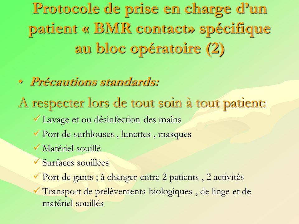 Protocole de prise en charge dun patient « BMR contact» spécifique au bloc opératoire (2) Précautions standards:Précautions standards: A respecter lor